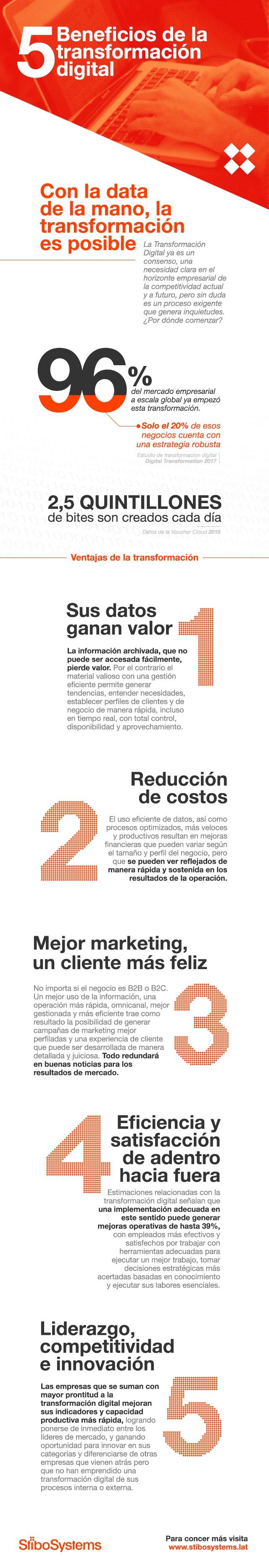 Stibo_Infografia5Beneficios.jpg