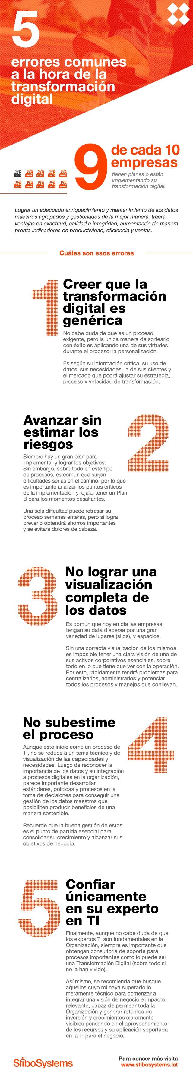 Stibo_Infografia_5Errores.jpg