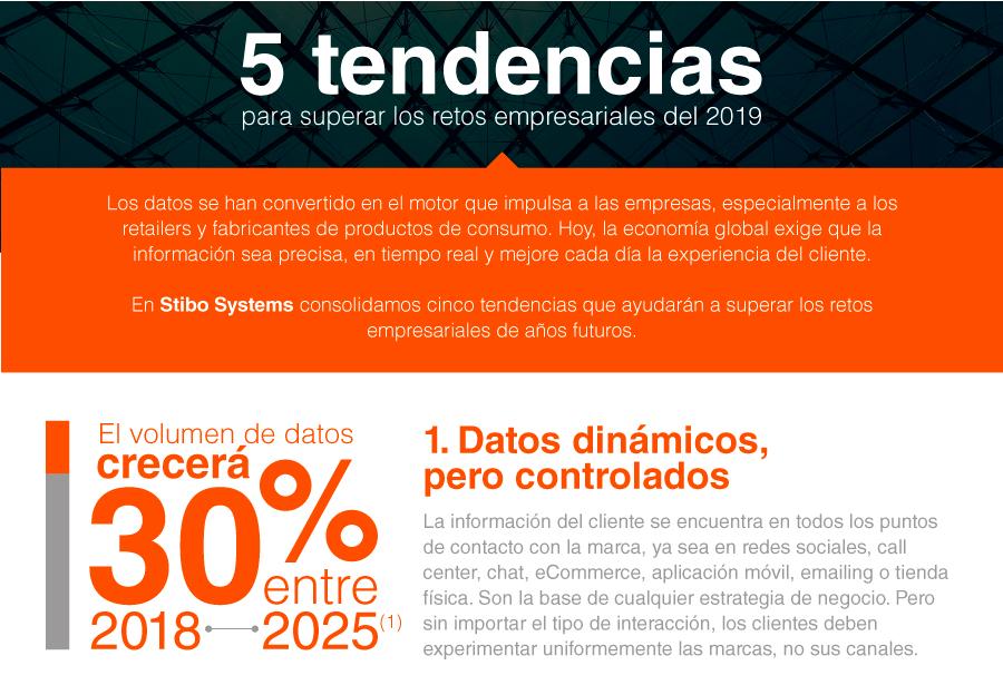 5 tendencias para superar los retos empresariales del 2019